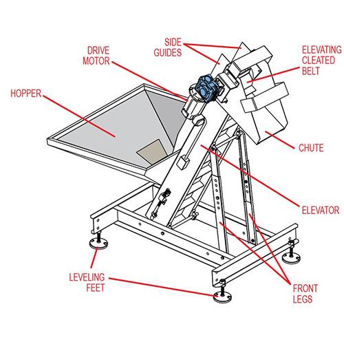 Elevating Hopper loader